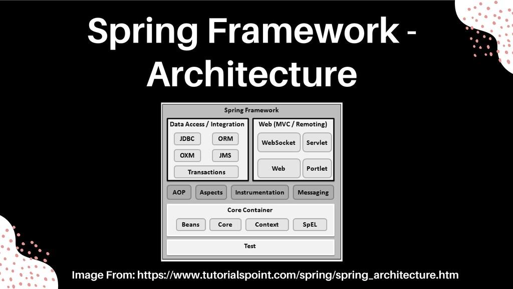 Spring Framework - Architecture Image From: htt...