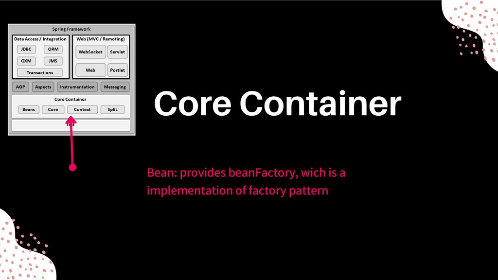 Bean: provides beanFactory, wich is a implement...