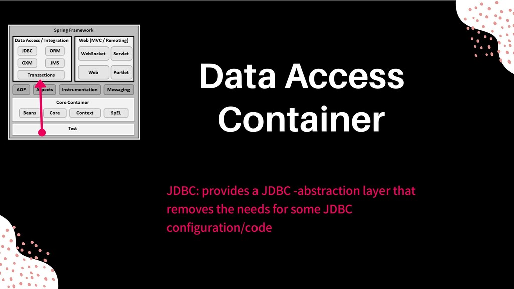 JDBC: provides a JDBC -abstraction layer that r...