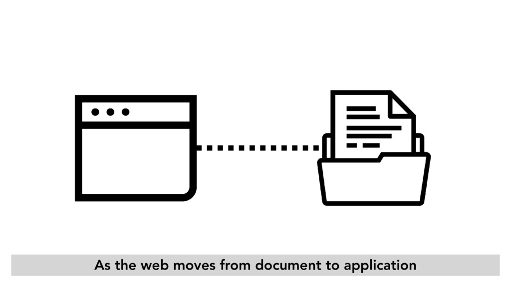 As the web moves from document to application