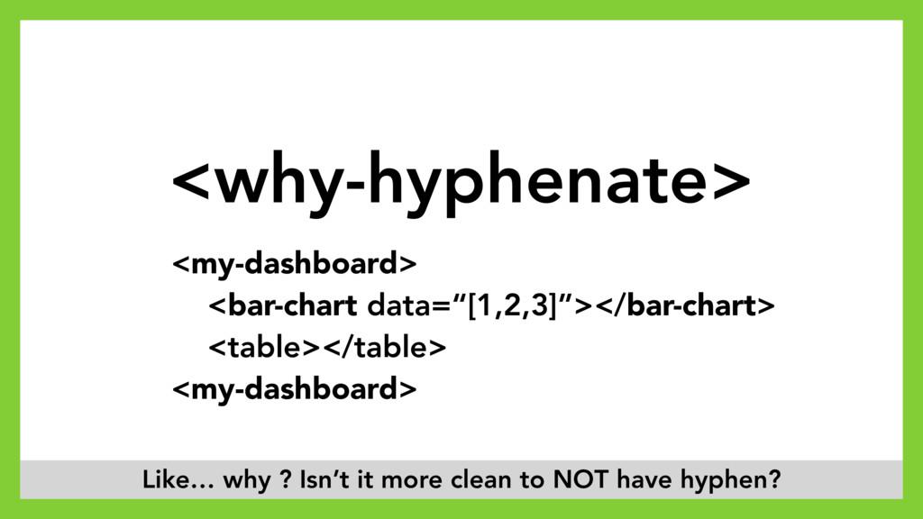 <why-hyphenate> <my-dashboard> <bar-chart data=...