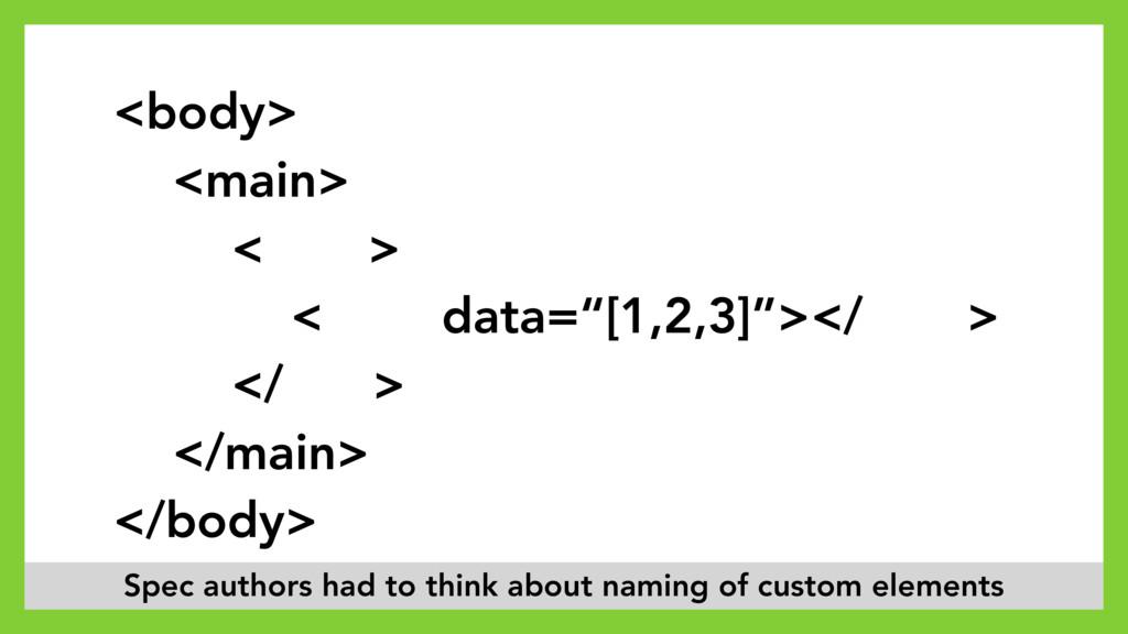"<body> <main> < > < data=""[1,2,3]""></ > </ > <..."