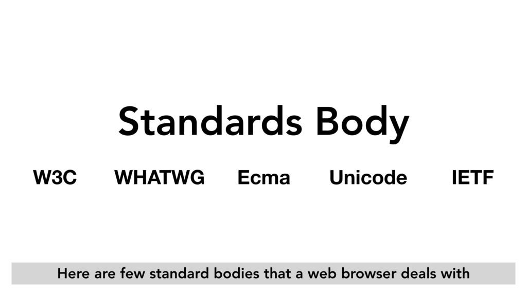 Standards Body W3C WHATWG Unicode IETF Ecma Her...