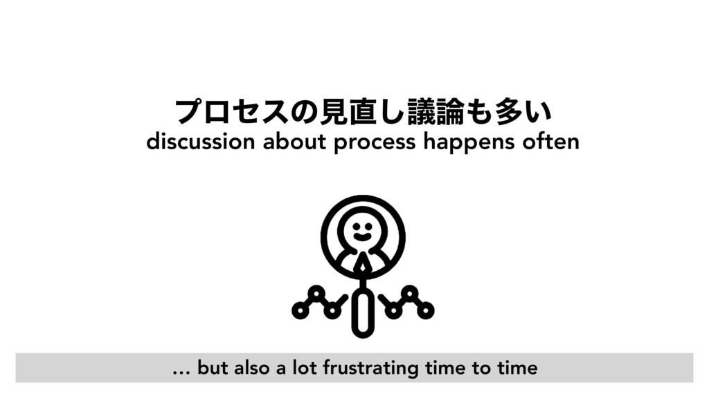 ϓϩηεͷݟٞ͠ଟ͍ discussion about process happens ...