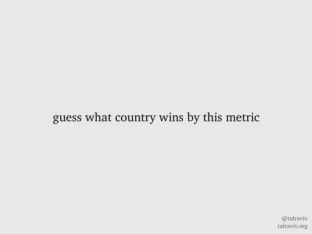 @talraviv talraviv.org guess what country wins ...