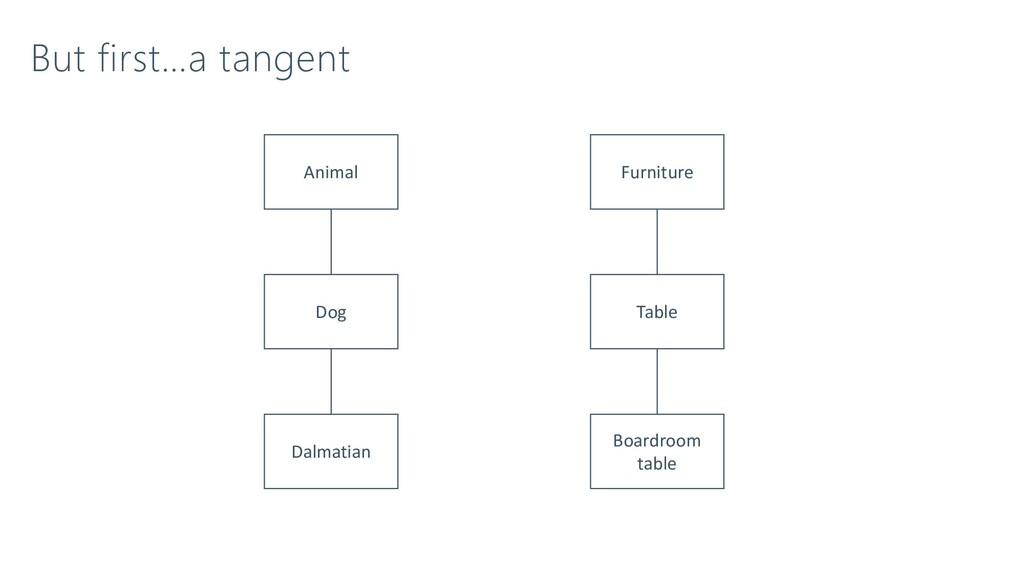 But first…a tangent Animal Dog Dalmatian Furnit...