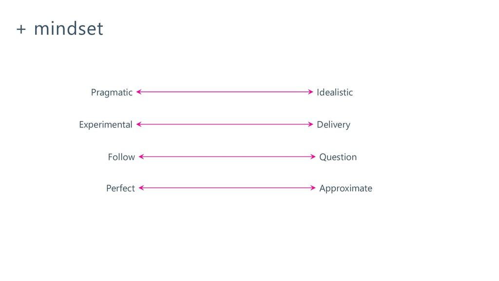 + mindset Pragmatic Idealistic Experimental Del...