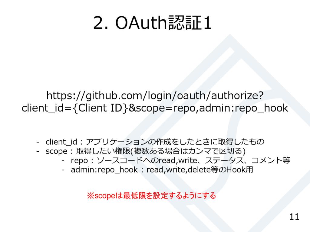 2. OAuth認証1 11 https://github.com/login/oauth/a...