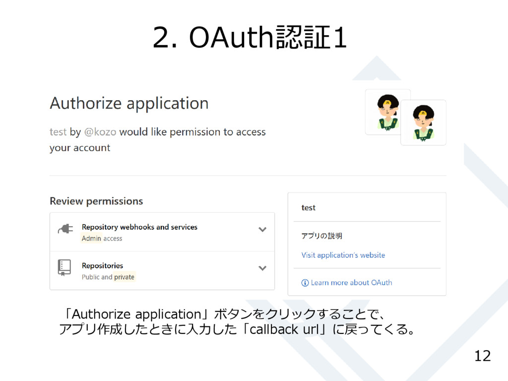 2. OAuth認証1 12 「Authorize application」ボタンをクリックす...