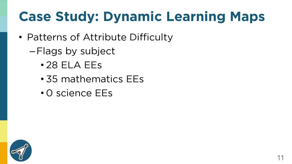 11 Case Study: Dynamic Learning Maps • Patterns...