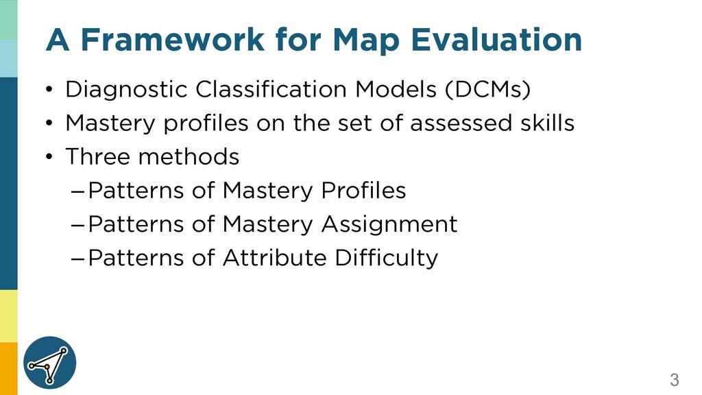 3 A Framework for Map Evaluation • Diagnostic C...