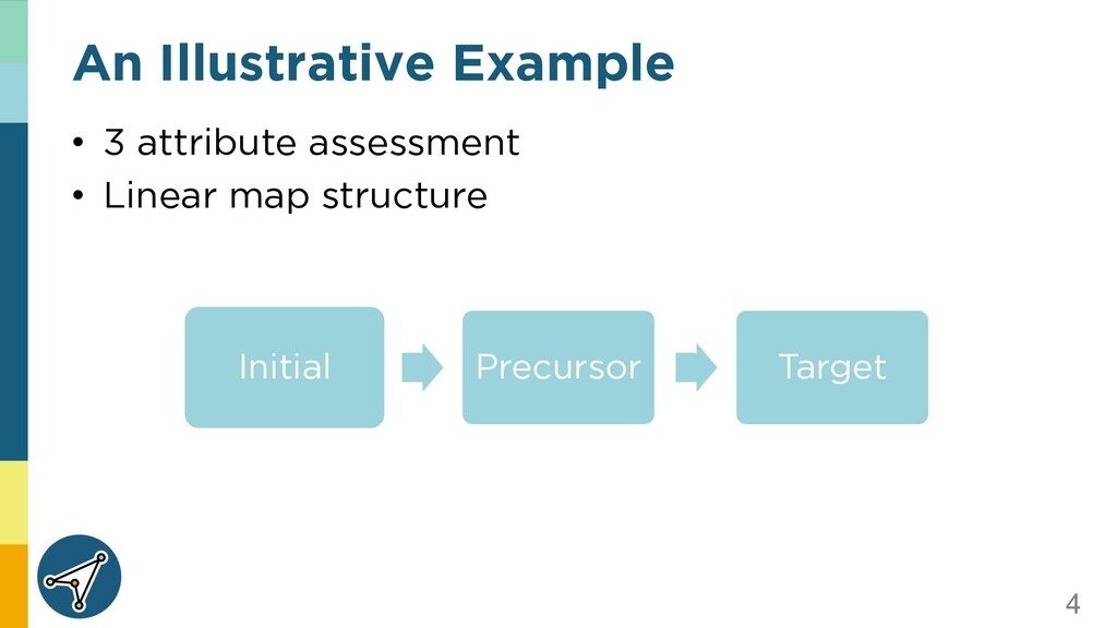4 An Illustrative Example • 3 attribute assessm...