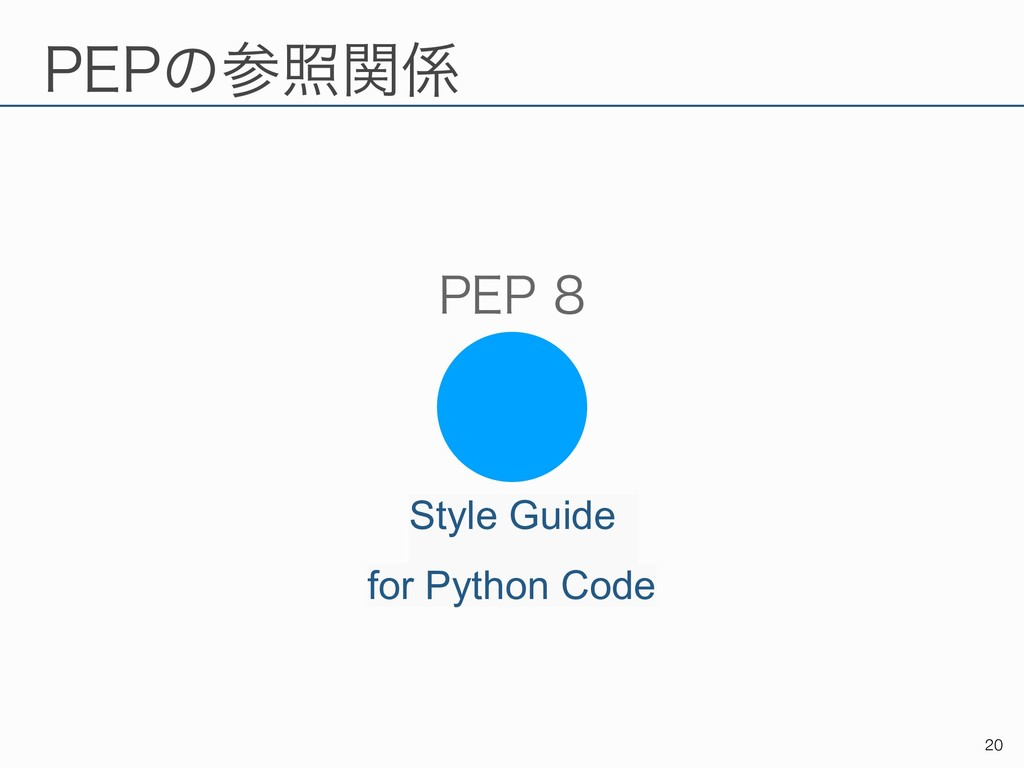 1&1ͷࢀরؔ܎ !20 1&1 Style Guide for Python Code