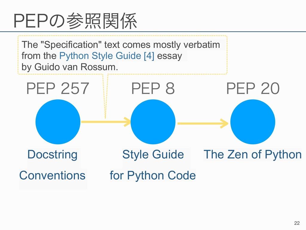 1&1ͷরؔ !22 1&1 1&1 1&1 Style Guide f...