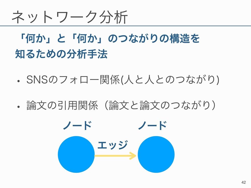 ωοτϫʔΫੳ !42 ʮԿ͔ʯͱʮԿ͔ʯͷͭͳ͕ΓͷߏΛ ΔͨΊͷੳख๏ w 4...