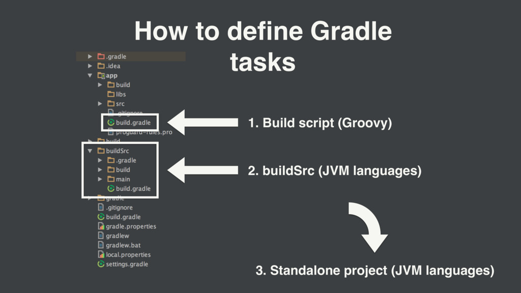 1. Build script (Groovy) 2. buildSrc (JVM langu...