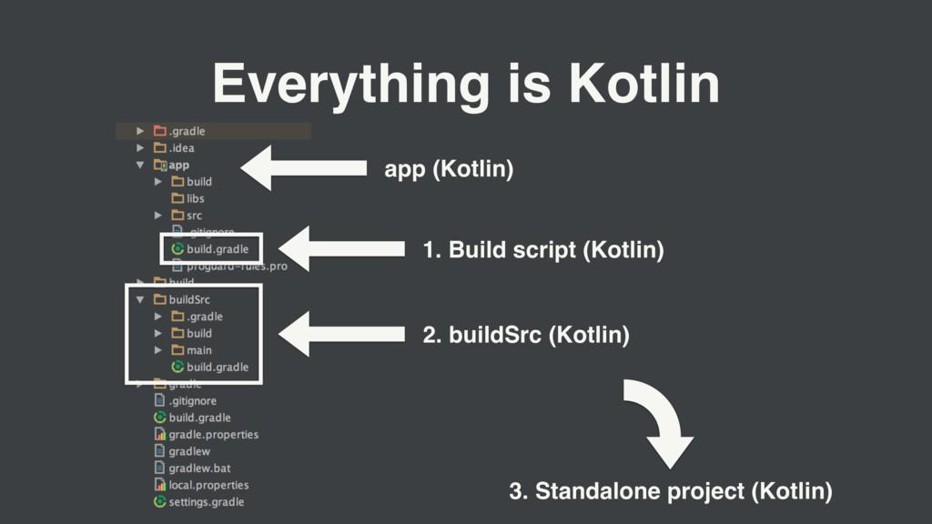 1. Build script (Kotlin) 2. buildSrc (Kotlin) 3...