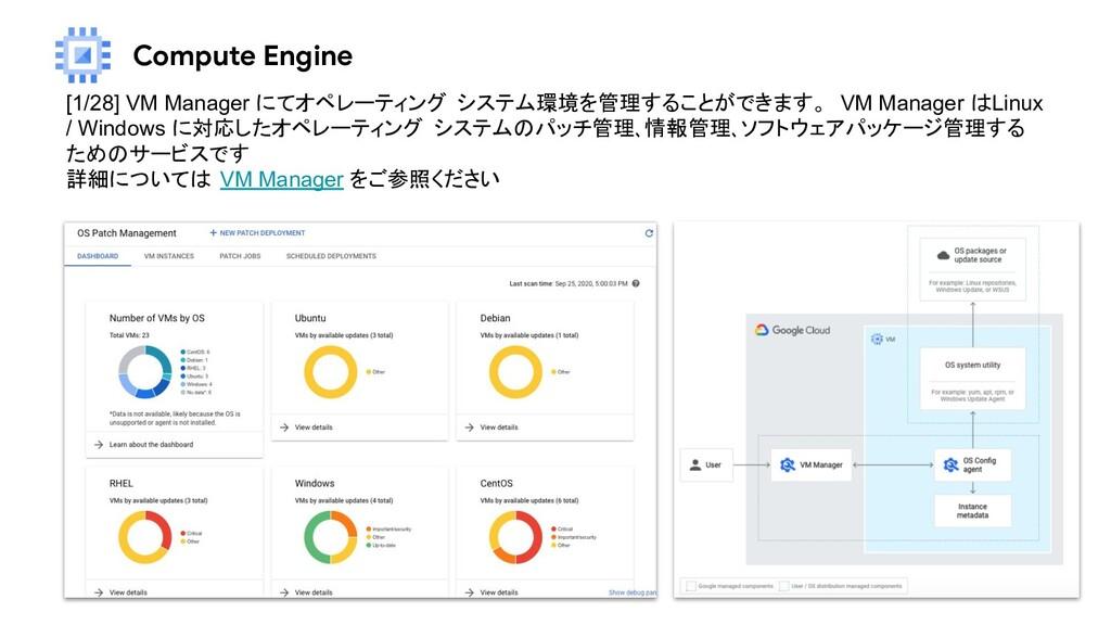 Compute Engine [1/28] VM Manager にてオペレーティング システ...