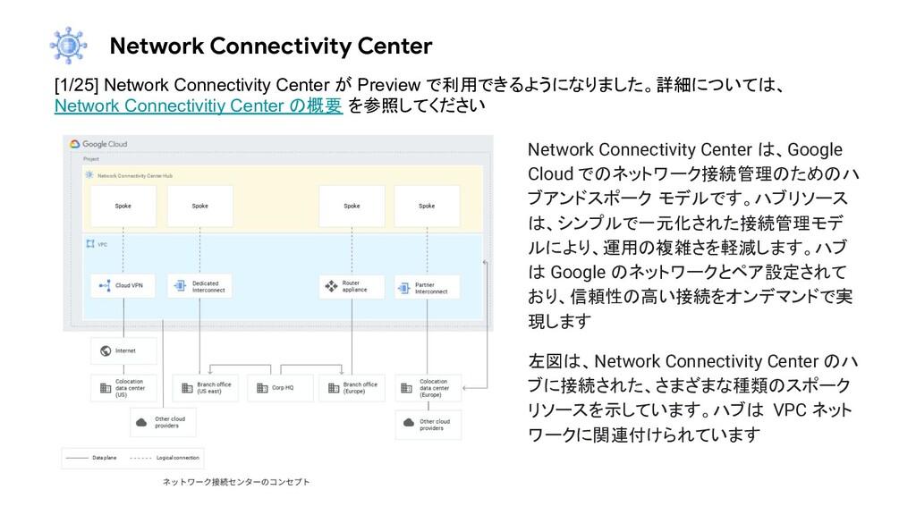 Network Connectivity Center [1/25] Network Conn...