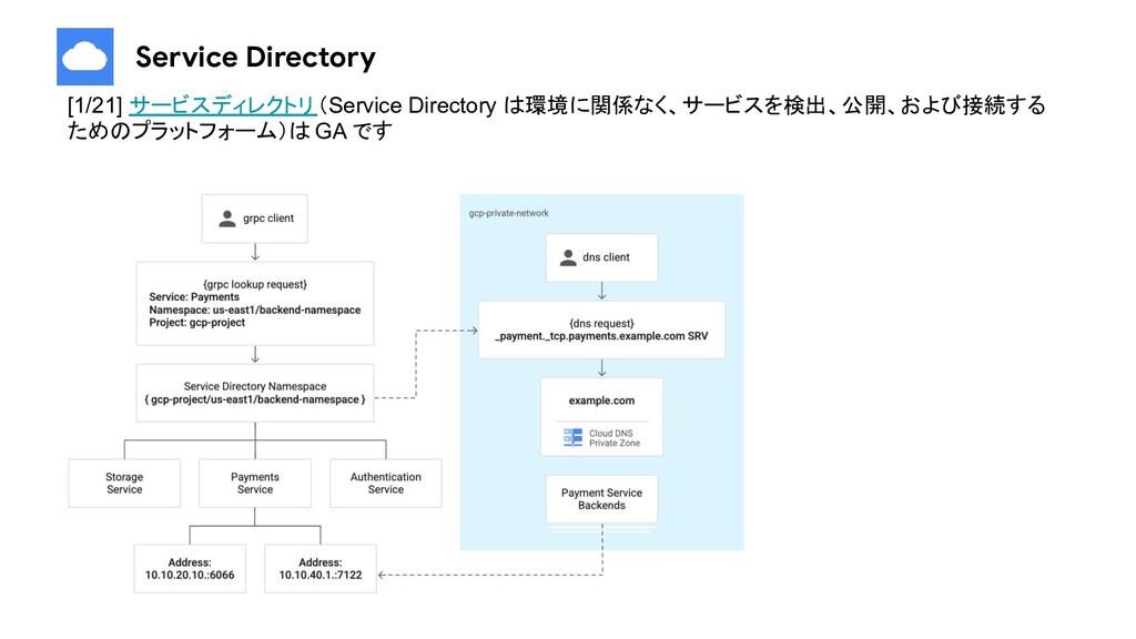 Service Directory [1/21] サービスディレクトリ (Service Di...