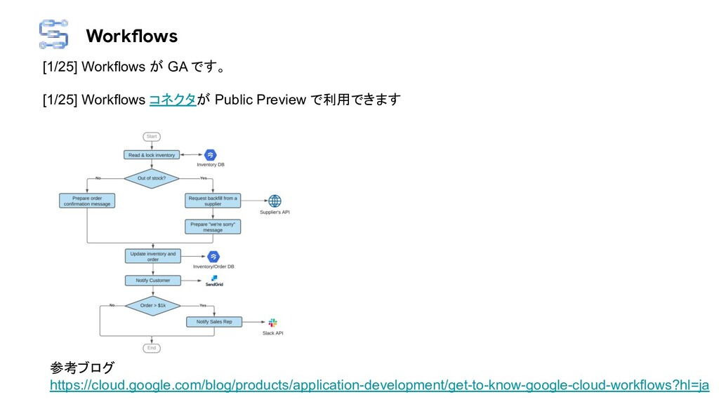 Workflows [1/25] Workflows が GA です。 [1/25] Work...
