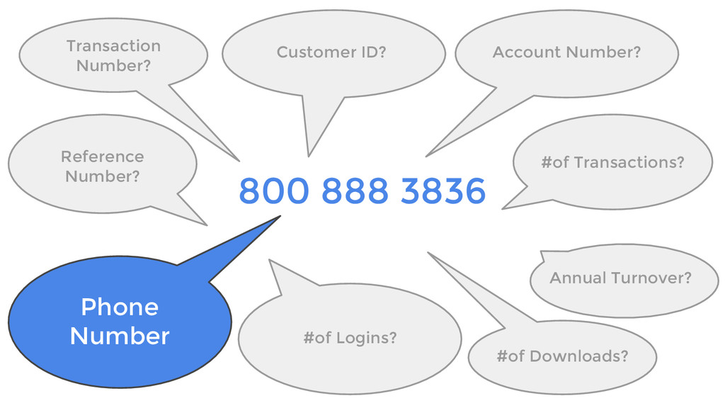 800 888 3836 Transaction Number? Customer ID? A...