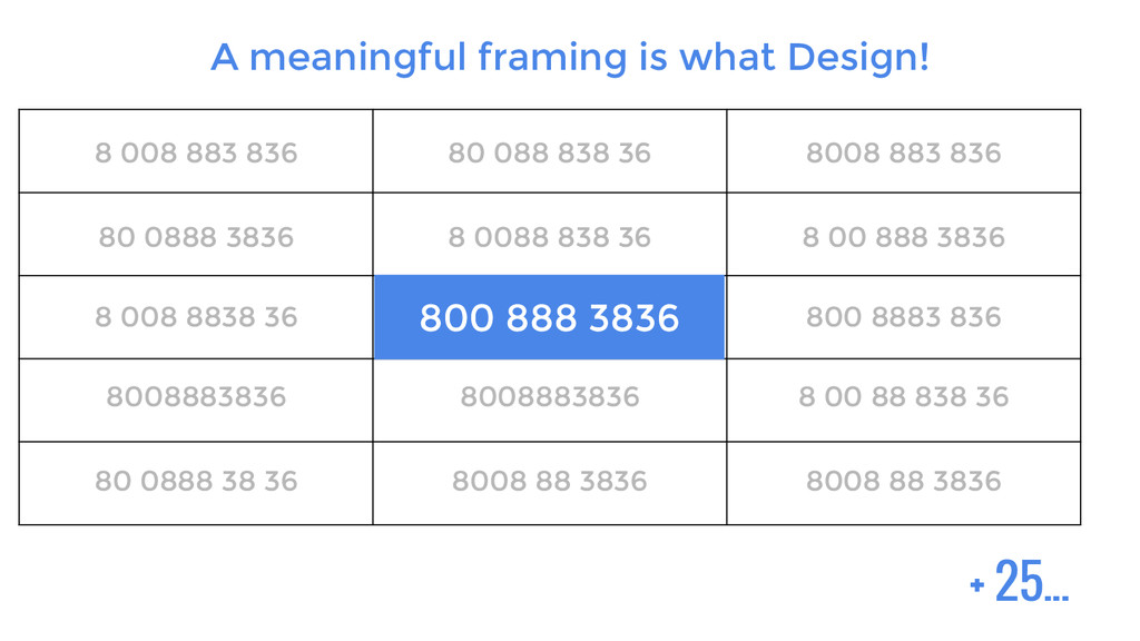 A meaningful framing is what Design! 8 008 883 ...