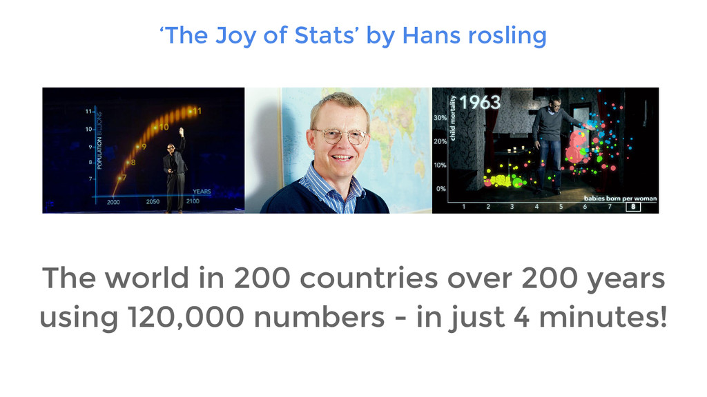 'The Joy of Stats' by Hans rosling The world in...