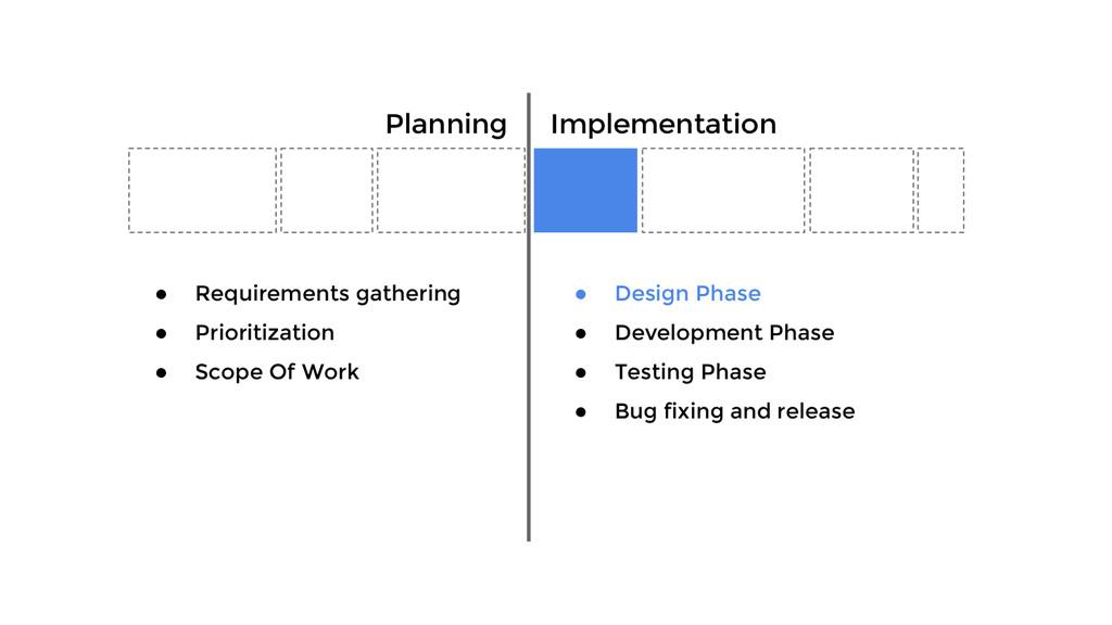 ● Requirements gathering ● Prioritization ● Sco...