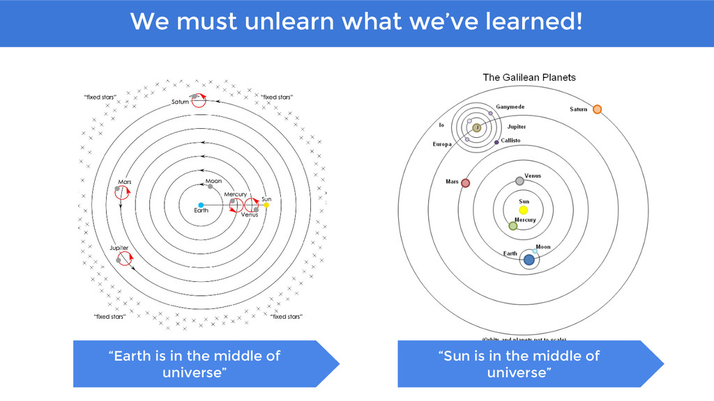 """We must unlearn what we've learned! """"Earth is i..."""