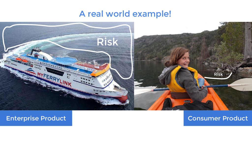 Risk Risk A real world example! Enterprise Prod...