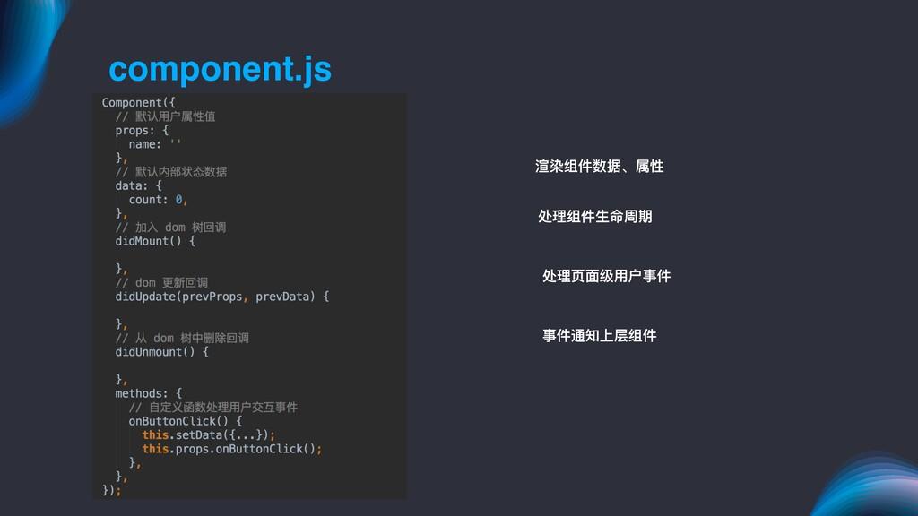 component.js 渲染组件数据、属性 处理理组件⽣生命周期 处理理⻚页⾯面级⽤用户事件...