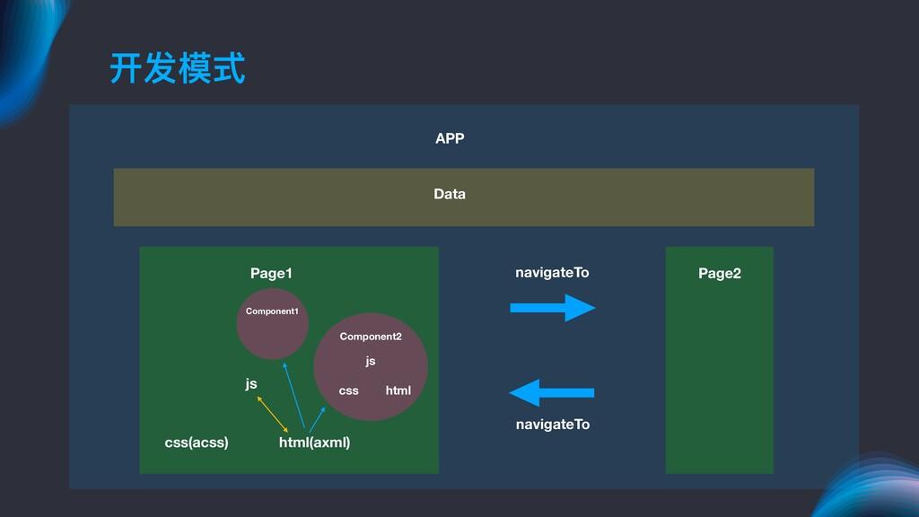 开发模式 APP Data Page1 Page2 navigateTo navigateTo...