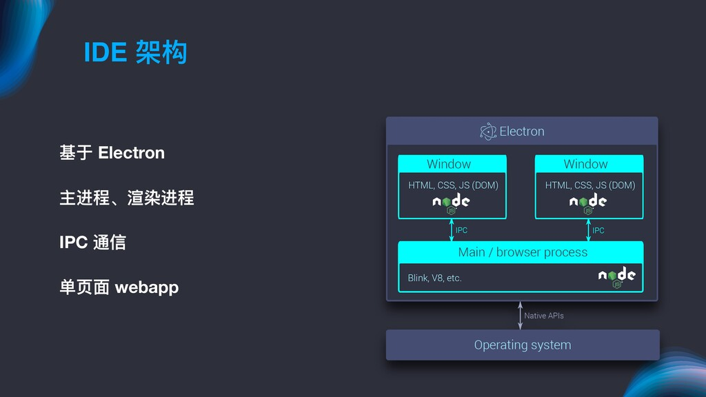 IDE 架构 基于 Electron 主进程、渲染进程 IPC 通信 单⻚页⾯面 webapp