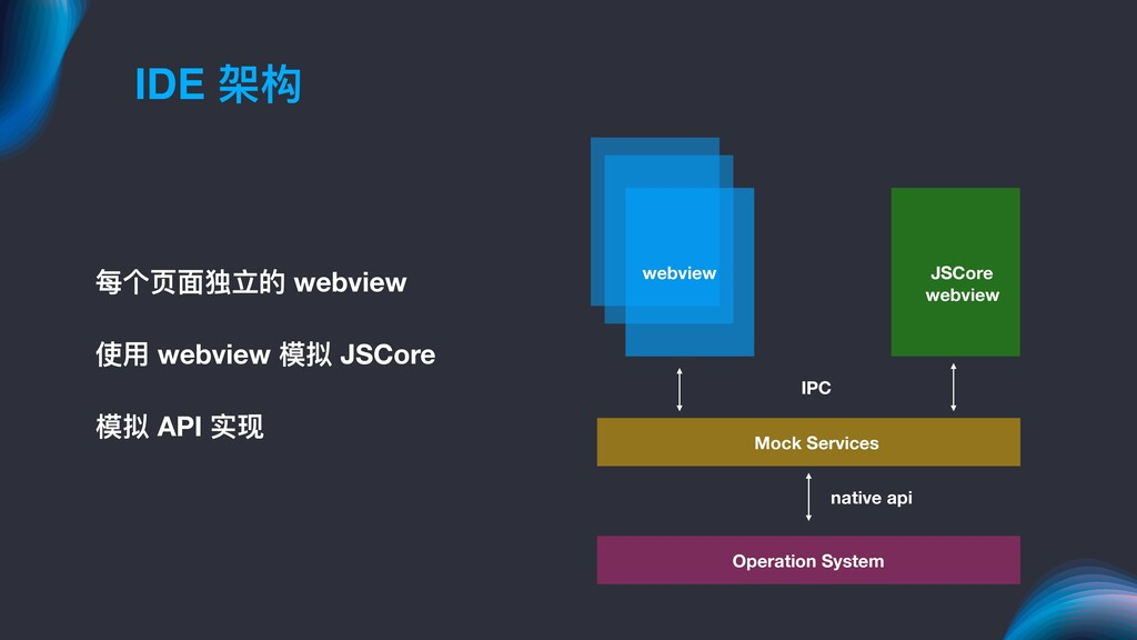 IDE 架构 每个⻚页⾯面独⽴立的 webview 使⽤用 webview 模拟 JSCore...