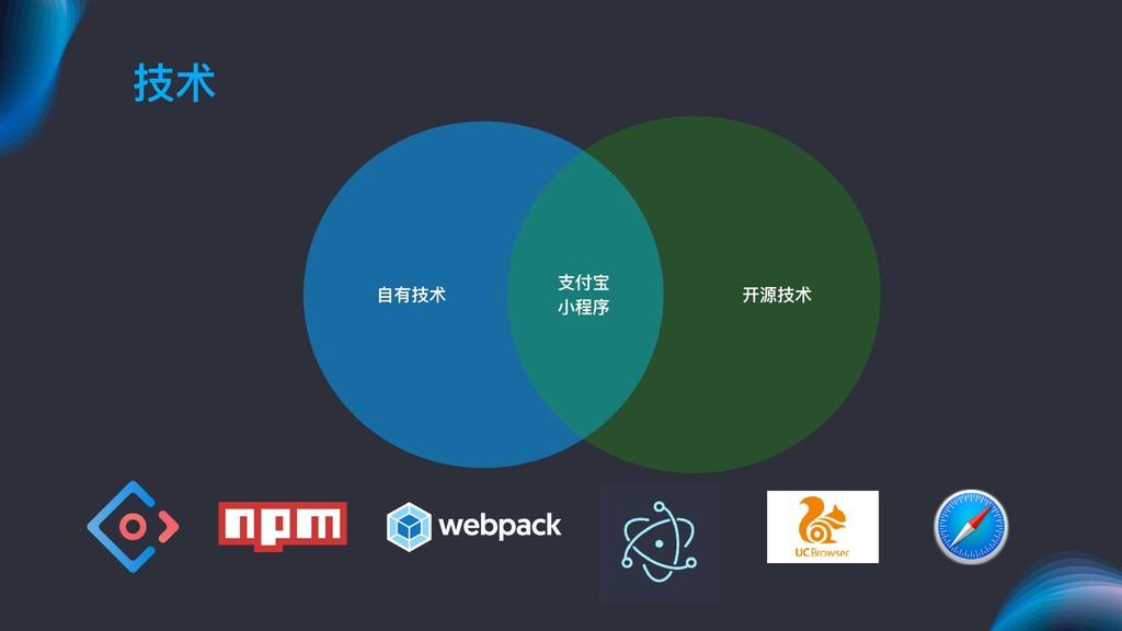 技术 ⾃自有技术 开源技术 ⽀支付宝 ⼩小程序