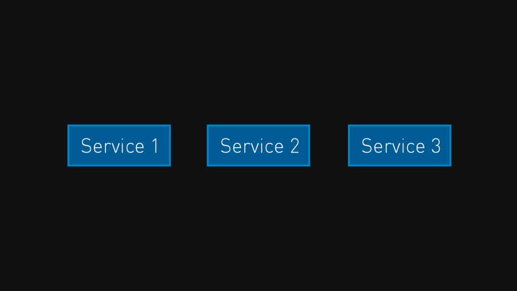 Service 2 Service 3 Service 1
