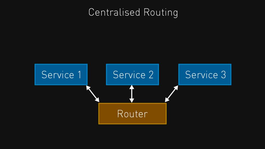 Service 2 Service 3 Service 1 Centralised Routi...