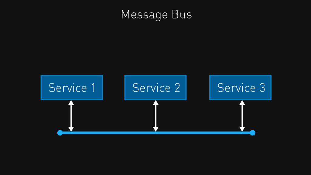 Service 2 Service 3 Service 1 Message Bus
