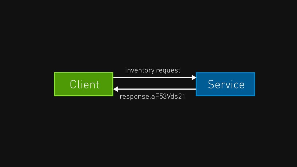 Service Client inventory.request response.aF53V...