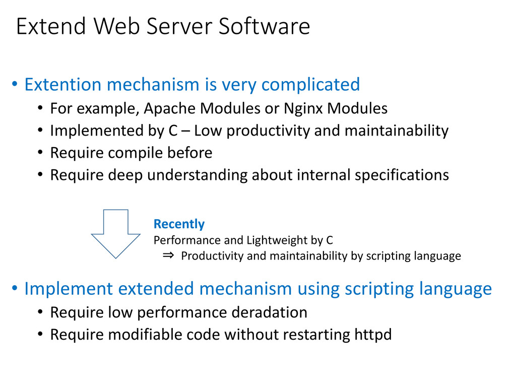 Extend Web Server Software • Extention mechanis...