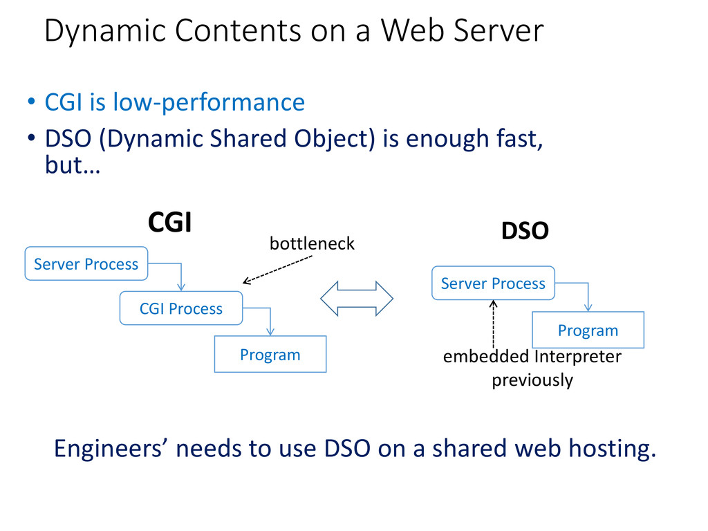 Dynamic Contents on a Web Server • CGI is low-p...