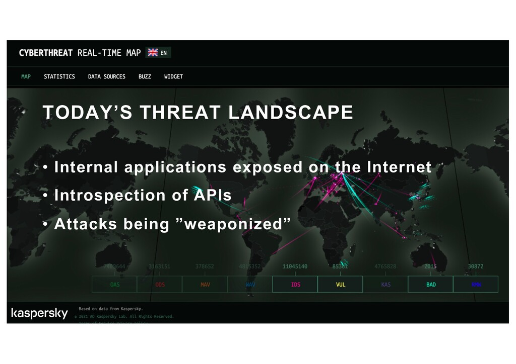TODAY'S THREAT LANDSCAPE • Internal application...