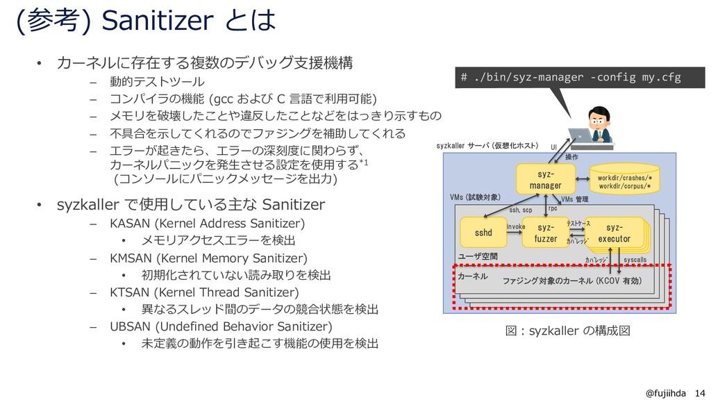 14 14 @fujiihda (参考) Sanitizer とは • カーネルに存在する複数...