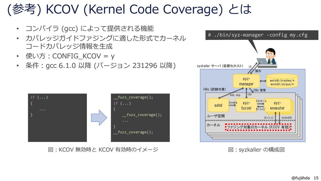 15 15 @fujiihda • コンパイラ (gcc) によって提供される機能 • カバレ...