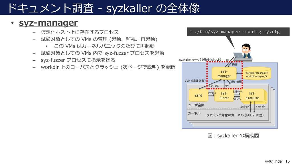 16 16 @fujiihda ドキュメント調査 - syzkaller の全体像 • syz...