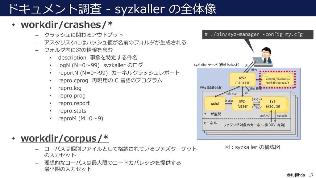 17 17 @fujiihda ドキュメント調査 - syzkaller の全体像 • wor...