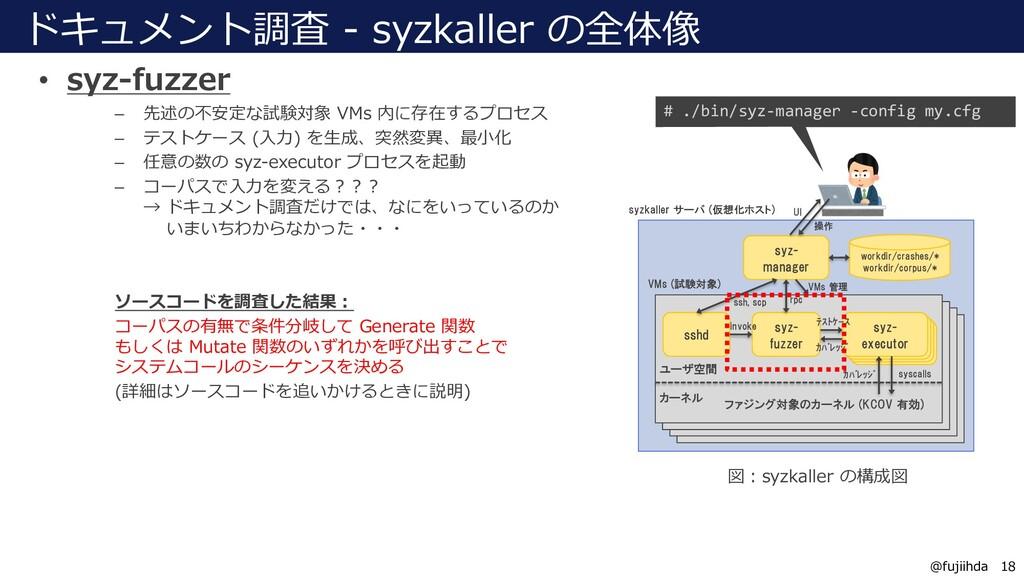 18 18 @fujiihda ドキュメント調査 - syzkaller の全体像 • syz...