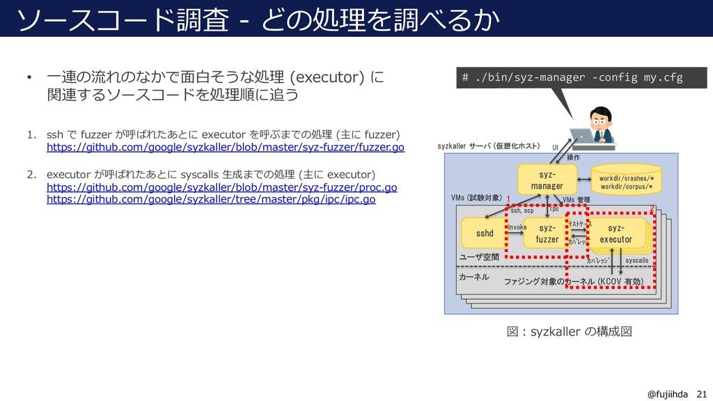 21 21 @fujiihda ソースコード調査 - どの処理を調べるか • ⼀連の流れのなか...