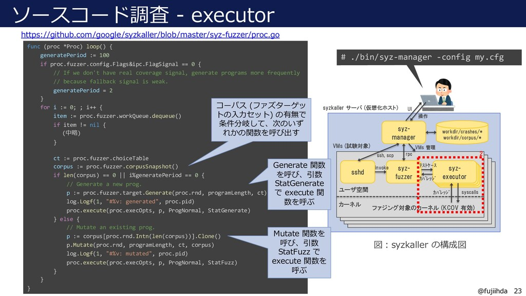 23 23 @fujiihda ソースコード調査 - executor https://git...